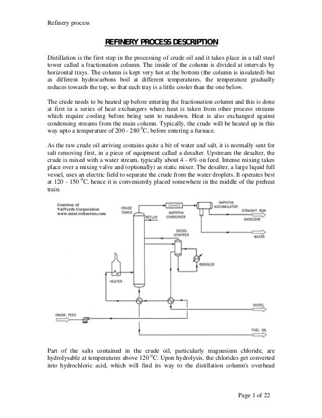Refinery process                        REFINERY PROCESS DESCRIPTIONDistillation is the first step in the processing of cr...