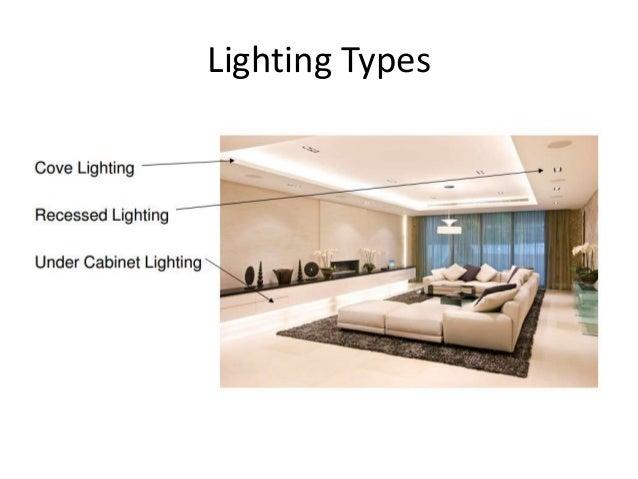 types of ceiling lighting