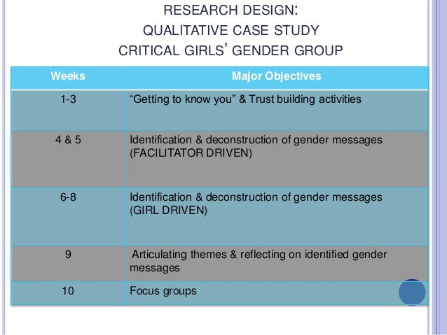 childhood gender identity disorder Gender identity disorder 7 abstract gender identity disorder: a misunderstood diagnosis by kristopher j cook a transsexual is defined as a person who strongly identifies with the opposite sex.