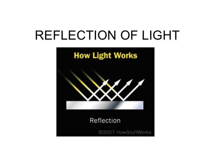 Reflection of light