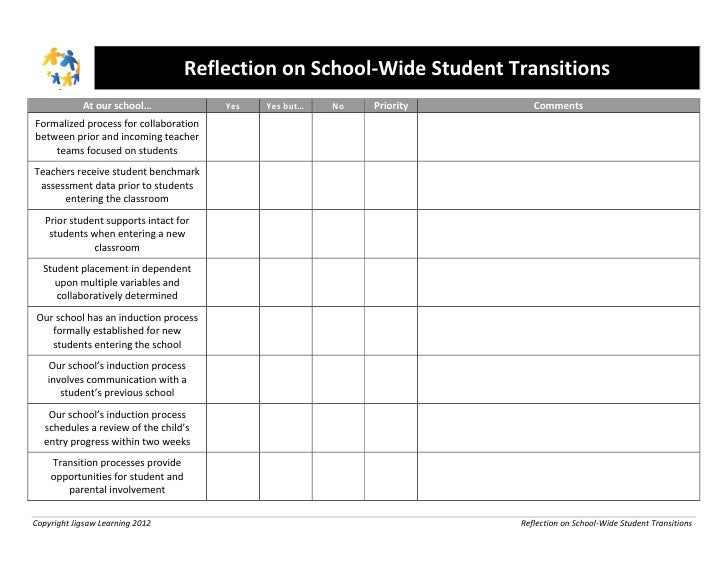 Reflection on School Wide Student Transitions