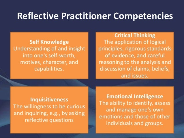 undertake a reflective analysis of own practice What is reflective practice (the person who coined the term 'double-loop learning' to explain the idea that reflection allows you to step or your own.