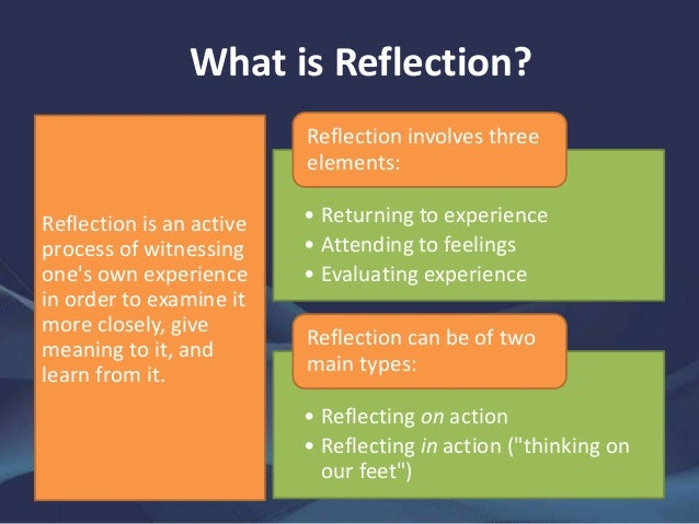 definition of reflective practice Reflective practice reflective practice definition - reflective practice  how to be and what to do learning & development in the practice of reflective.