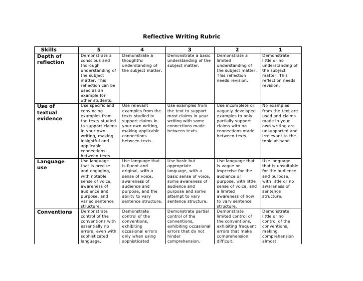 reflective writing rubric Writing rubric: reflective essay – winonaoccasion for reflection a thing experienced responses show that the writer meets all the criteria listed in.