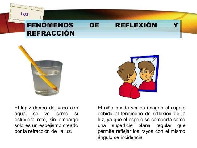 Reflexi n y refracci n de la luz for Espejo que no invierte la imagen