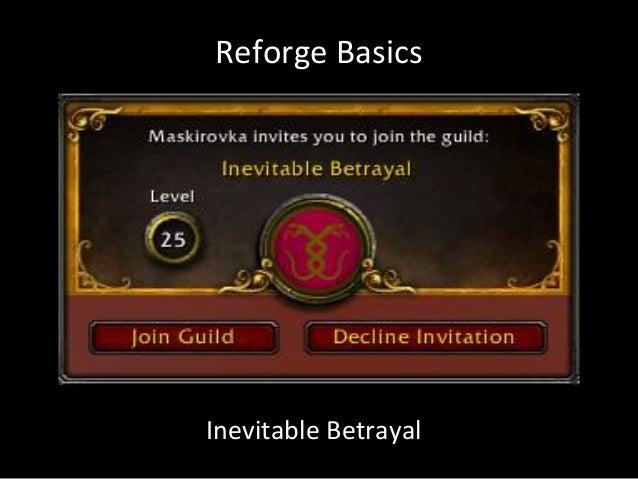 Reforge Basics
