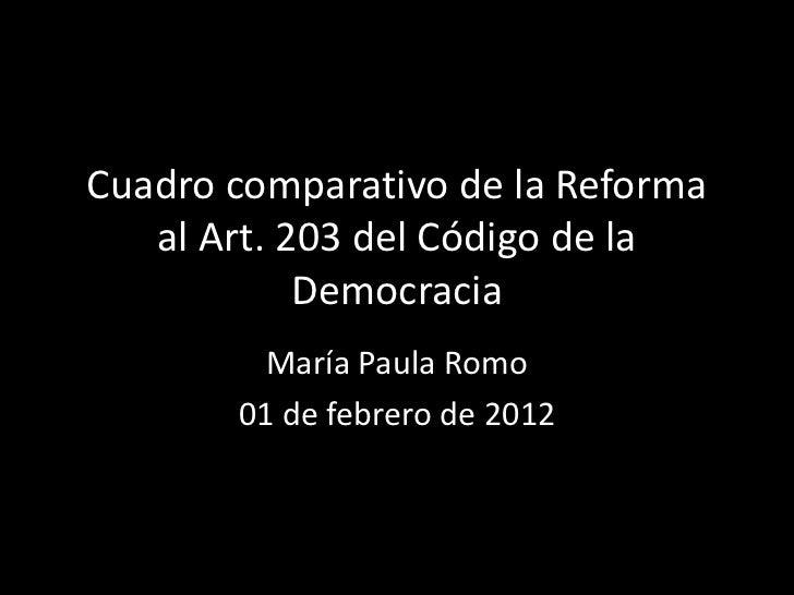 Cuadro comparativo de la Reforma   al Art. 203 del Código de la            Democracia         María Paula Romo       01 de...