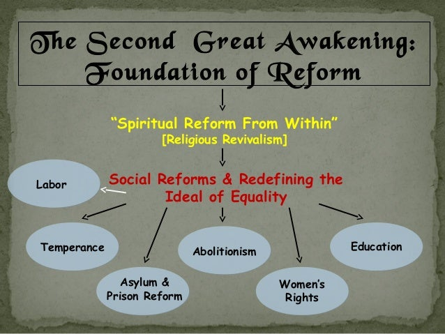 second great awakening reform movements essay