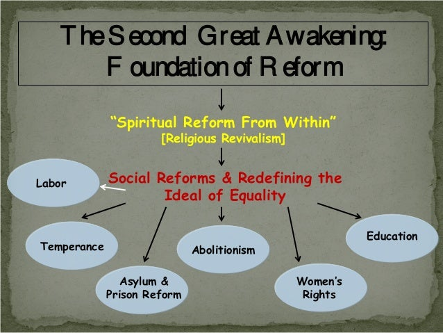 the great reform movement essay