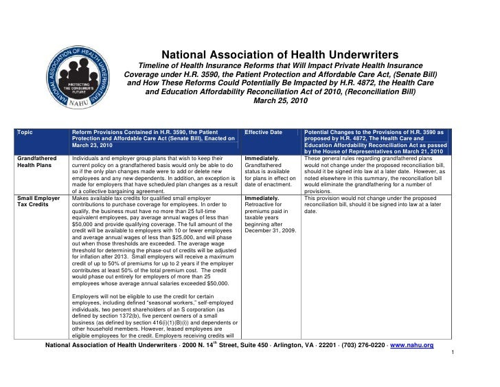 National Association of Health UnderwritersTimeline of Health Insurance Reforms that Will Impact Private Health Insurance ...