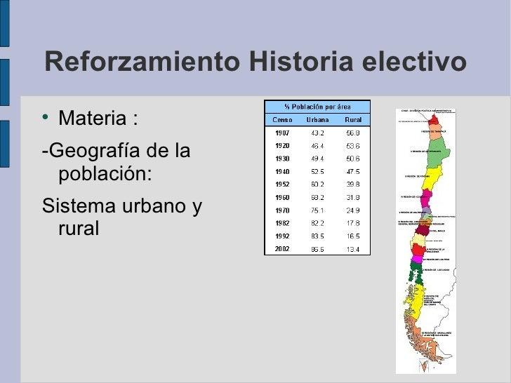 Reforzamiento Historia electivo <ul><li>Materia :  </li></ul><ul><li>-Geografía de la  población: </li></ul><ul><li>Sistem...