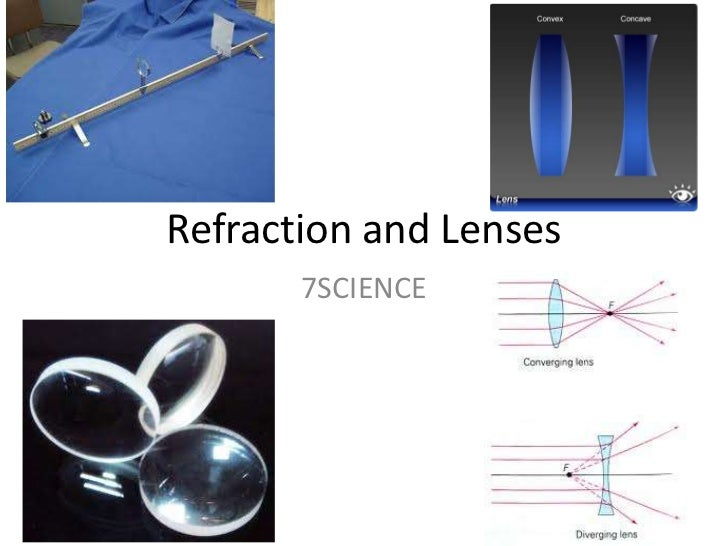 Refraction and Lenses<br />7SCIENCE<br />