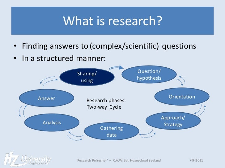 what is research approach
