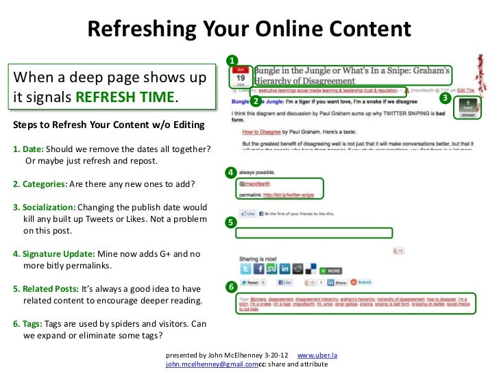 Refreshing Your Online Content                                                         1When a deep page shows upit signal...