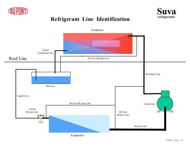 02 Chilventa as well True Gdm 23 Wiring Diagram further Vfd For Refrigeration  pressor moreover File Refrigeration PV diagram likewise Amana Refrigerator Wiring Diagram. on refrigeration compressor wiring diagram