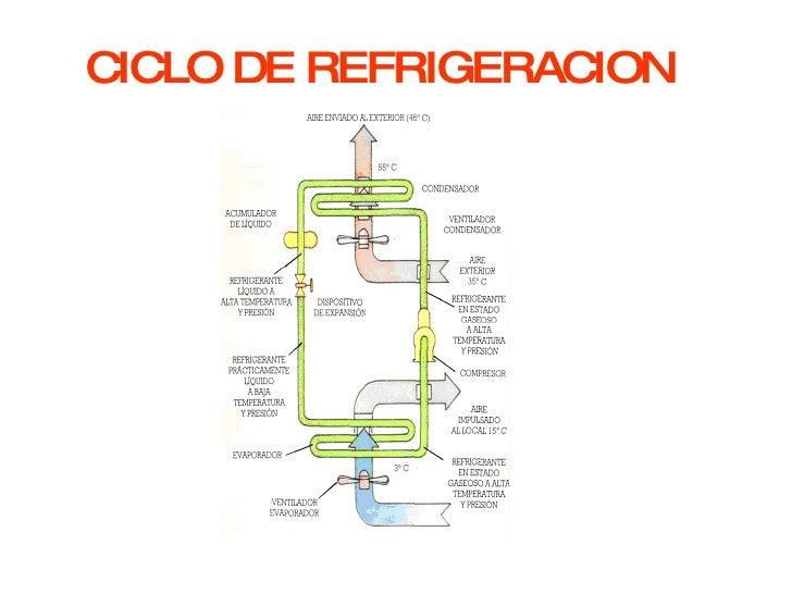 Solucionado Cuantos kilos de gas lleva un aire TCL de f-c - YoReparo