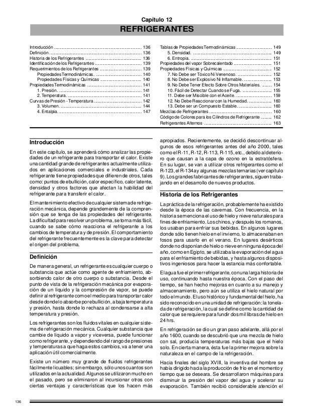 Refrigerantesy propiedades quimicas
