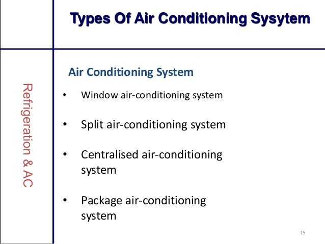 Refrigeration And Air Conditioning Ppt