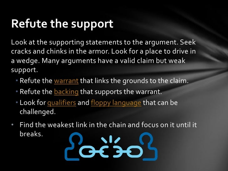 refute argument essay Writers of an argumentative essay must consider what others will say to refute their argument (that's why it's called an argumentative essay) this is the source of.