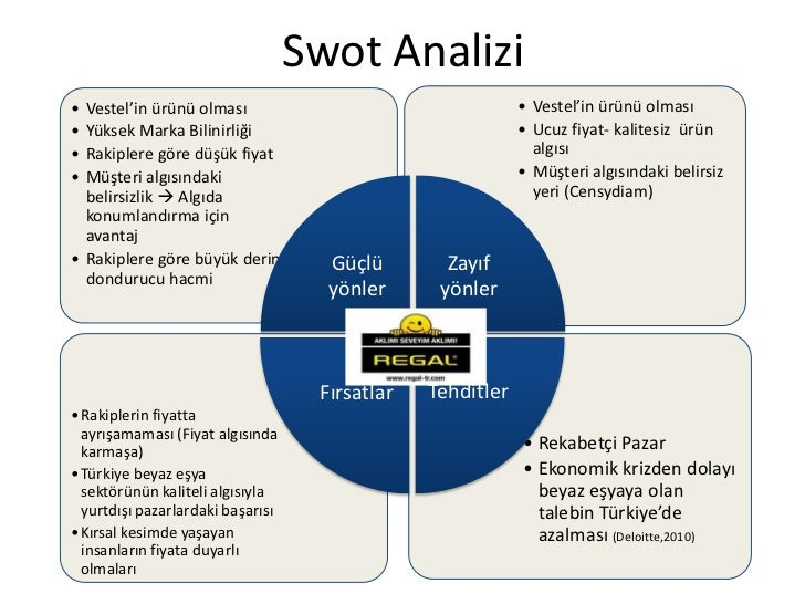 regal marine swot analysis Essays - largest database of quality sample essays and research papers on regal marine swot analysis.