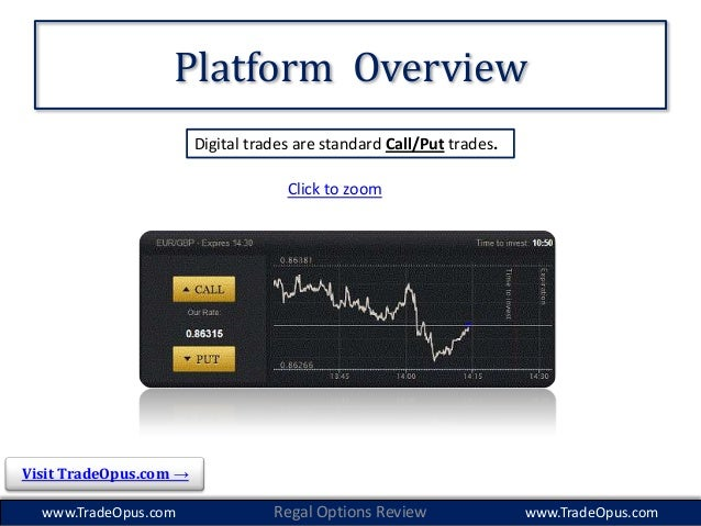 Cedar finance binary options trading