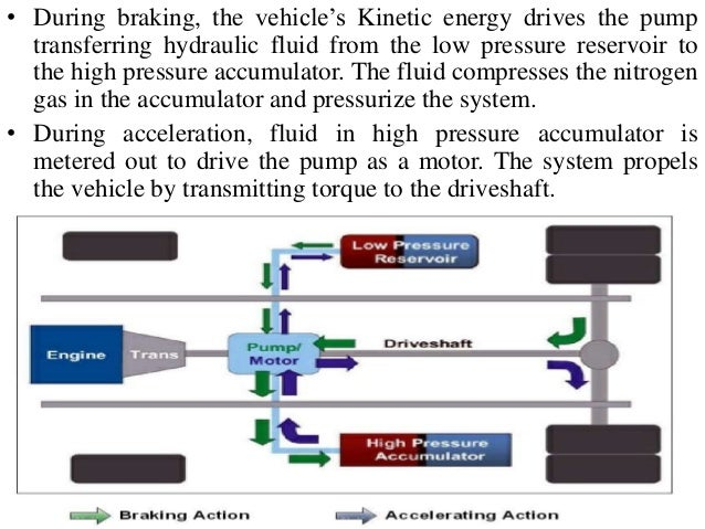 how to make a regenerative braking system