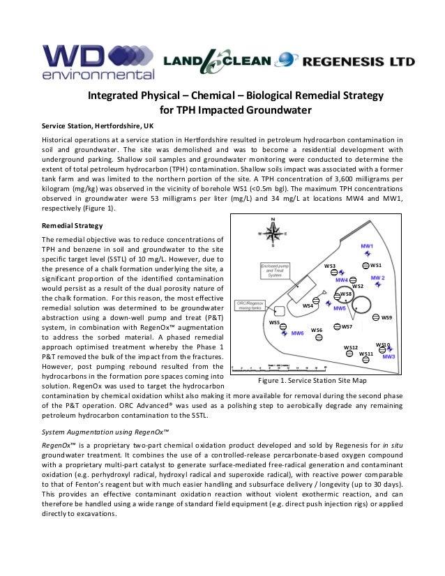 Figure1.ServiceStationSiteMap  IntegratedPhysical–Chemical–BiologicalRemedialStrategy forTPHImpactedG...