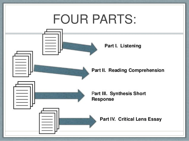 english regents essay prep This tutorial will explain how to complete the argument essay for the new york state common core english regents this is part 2 of the exambefore viewing.