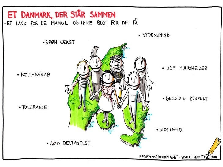 Regeringsgrundlaget 2011 - Visualiseret