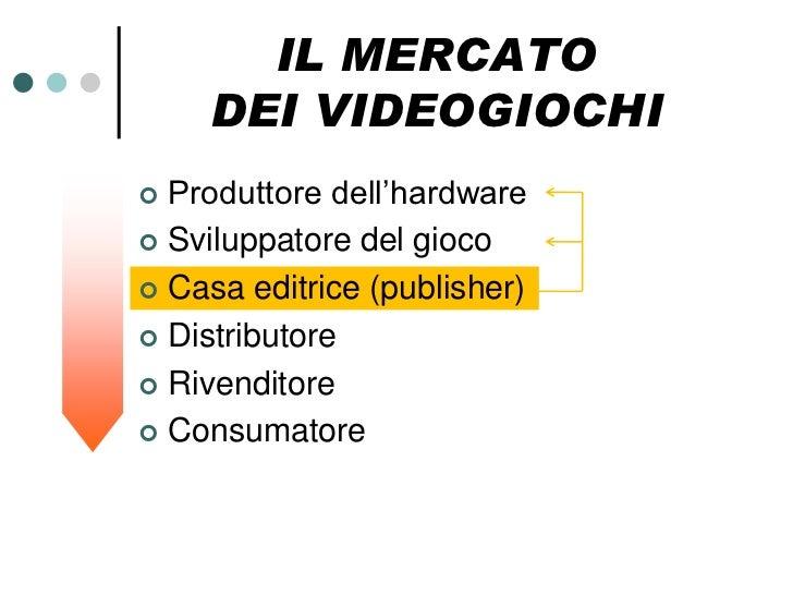 IL MERCATO    DEI VIDEOGIOCHI Produttore dell'hardware Sviluppatore del gioco Casa editrice (publisher) Distributore ...