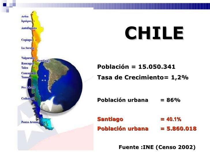 CHILE Población = 15.050.341 Tasa de Crecimiento= 1,2% Población urbana  = 86%   Santiago =  40.1% Población urbana = 5.86...