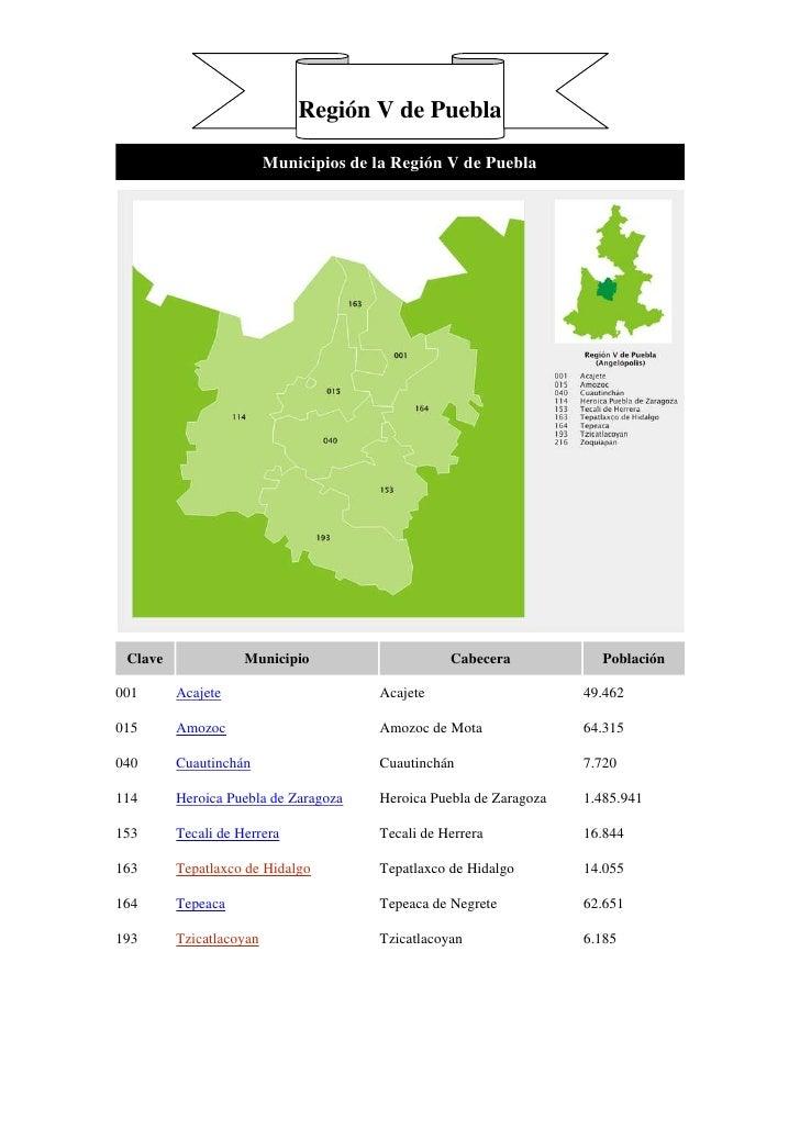 Región V de Puebla  <br />Municipios de la Región V de PueblaClaveMunicipioCabeceraPoblación001AcajeteAcajete49.462015Amoz...