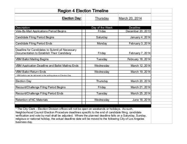 EmpowerLA - Election 2014 - Timeline - Region 4