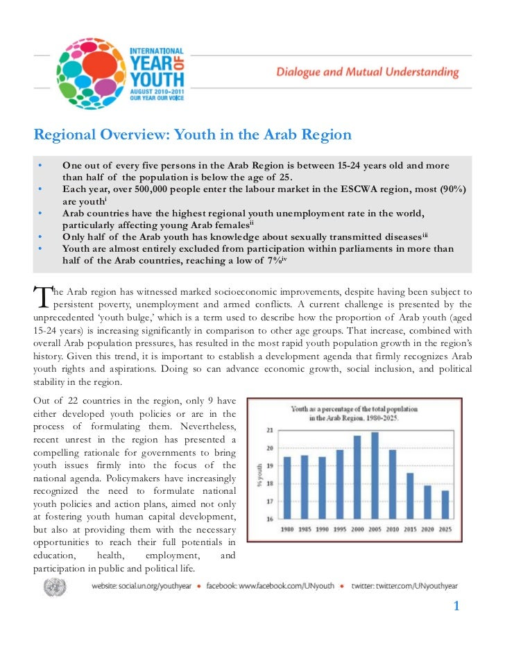 Regional Overview: Youth in the Arab Region •     One out of every five persons in the Arab Region is between 15-24 years ...