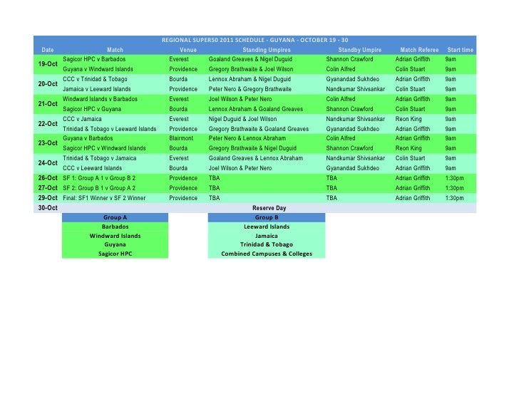 REGIONAL SUPER50 2011 SCHEDULE - GUYANA - OCTOBER 19 - 30 Date                     Match                       Venue      ...