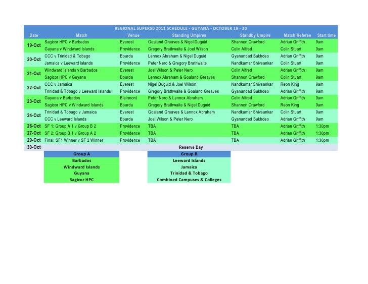 REGIONAL SUPER50 2011 SCHEDULE - GUYANA - OCTOBER 19 - 30 Date                     Match                       Venue      ...