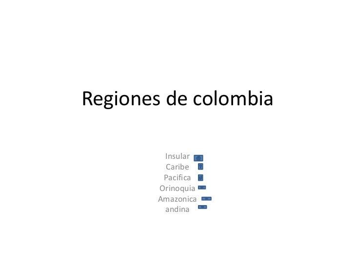 Regiones de colombia        Insular        Caribe        Pacifica       Orinoquia       Amazonica        andina