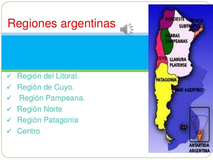 Regiones argentinas. Región del Litoral. Región de Cuyo. Región Pampeana. Región Norte Región Patagonia Centro