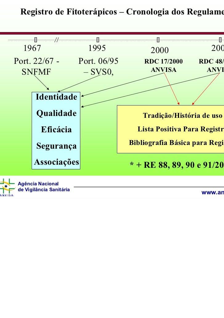 Aten o a RDC 59/ foi revogada pela RDC 16/ - Qualidade na Pr tica