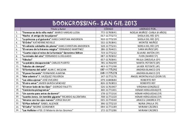BOOKCROSSING- SAN GIL 2013                                  Título y Autor                    CÓDIGO              LIBERADO...