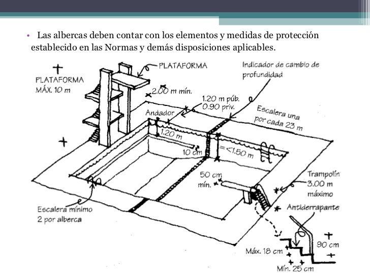 Reglamento de construccion parte 1 for Planos de albercas