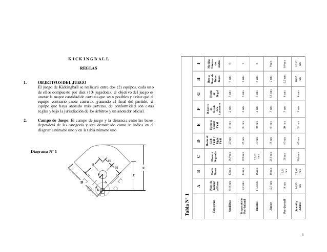 F  E C  A  D  Tabla N° 1  G  10,82 mts 10,82 mts 4 mts 3 mts 55 mts 45 mts 21,65 mts 14,93 mts Juvenil y Adulto  H  30,6 m...