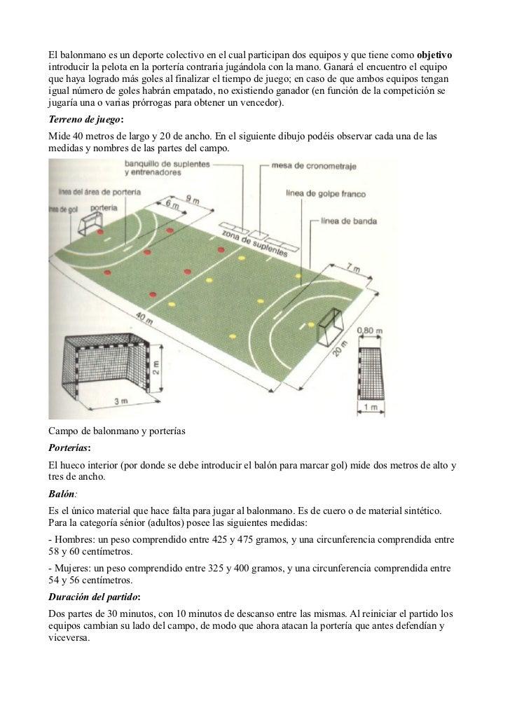 El balonmano es un deporte colectivo en el cual participan dos equipos y que tiene como objetivointroducir la pelota en la...