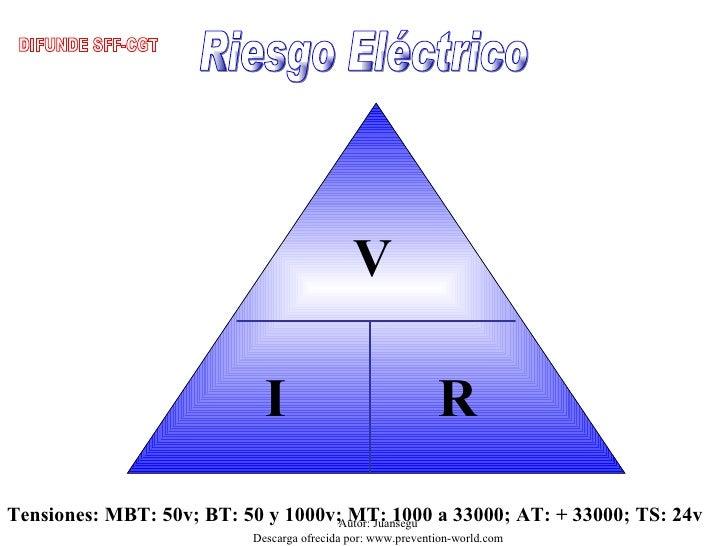 Autor: Juansegu Descarga ofrecida por: www.prevention-world.com I V R Riesgo Eléctrico Tensiones: MBT: 50v; BT: 50 y 1000v...