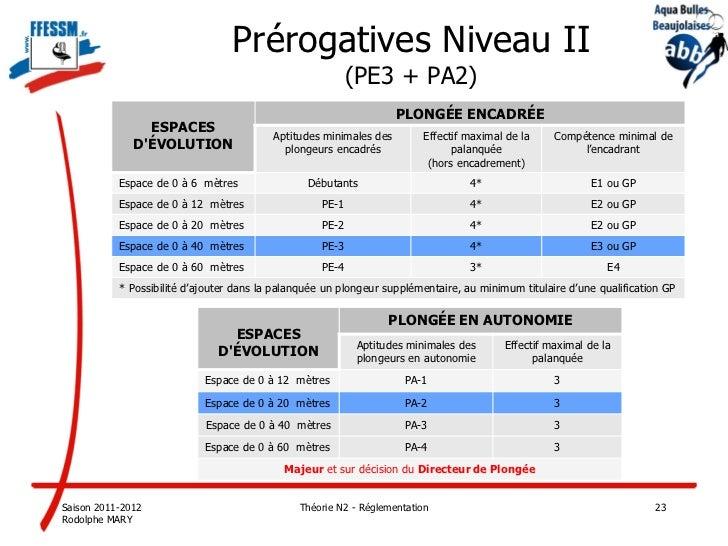 Centre de plongée Aquaventure : annales examen Niveau 4 FFESSM