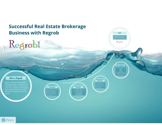 Regrob real-estate-franchise-india