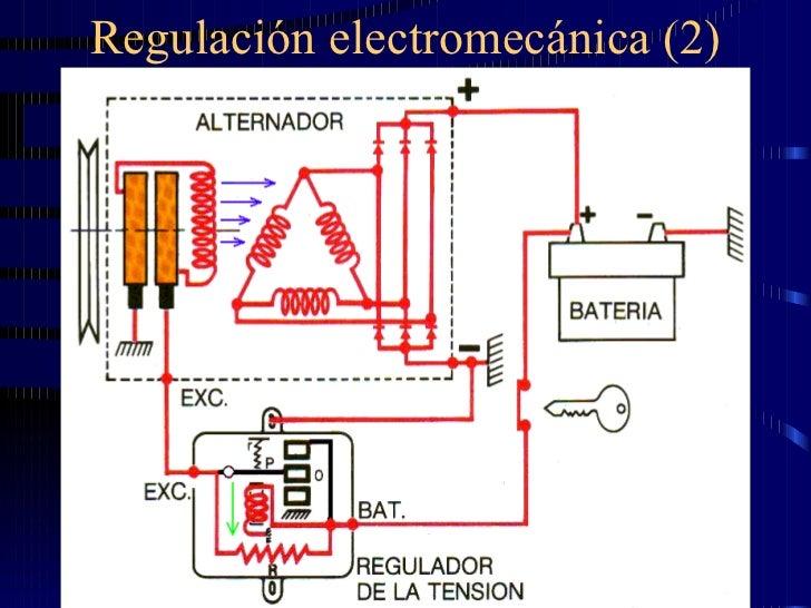 Circuito Regulador De Voltaje : Circuito regulador de voltaje alternador adaptacion un