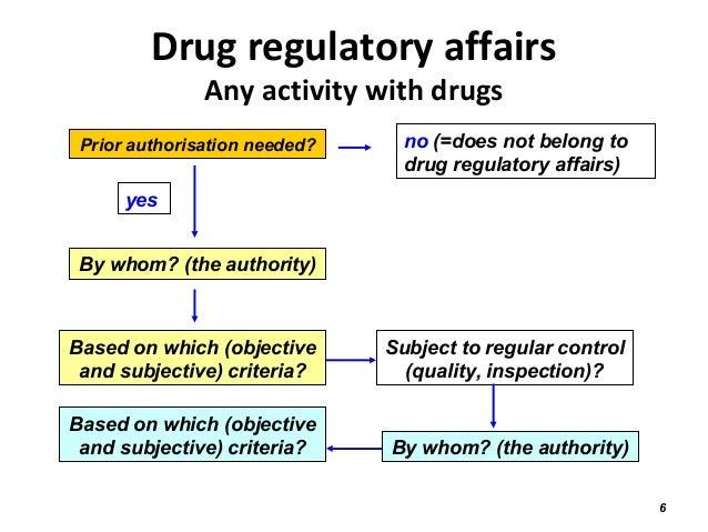 Regulatory affairs-Introduction to CTD