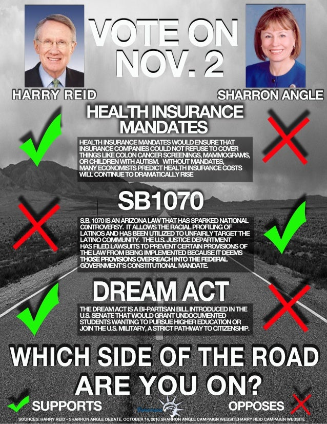 SHARRONANGLE SB1070 HEALTHINSURANCE MANDATES SOURCES:HARRYREID-SHARRONANGLEDEBATE,OCTOBER14,2010SHARRONANGLECAMPAIGNWEBSIT...