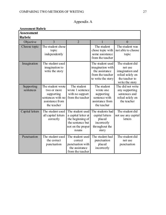 rubrics for esl essays Writing instruction has long focused on the personal narrative which, while allowing students to find their voices, failed to develop the skills needed to write successfully in real-world settings.
